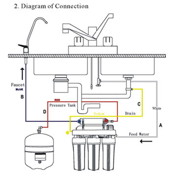 04 diagram connections installation manual of diy reverse osmosis water filter system to wiring diagram of ro water purifier at gsmx.co