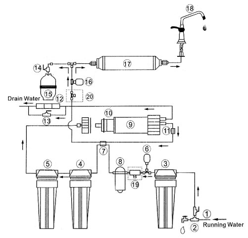 Drawings additionally Article additionally 650492 1956 30hp Timing Question as well DIY Sprinkler Irrigation Design further Wiring Diagram For Central Heating System. on diy water pump